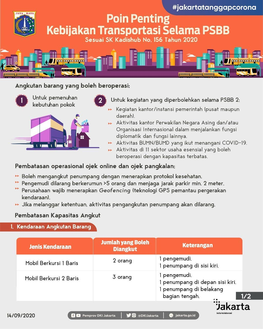 Point Penting Kebijakan Transportasi Selama PSBB-Slide_1