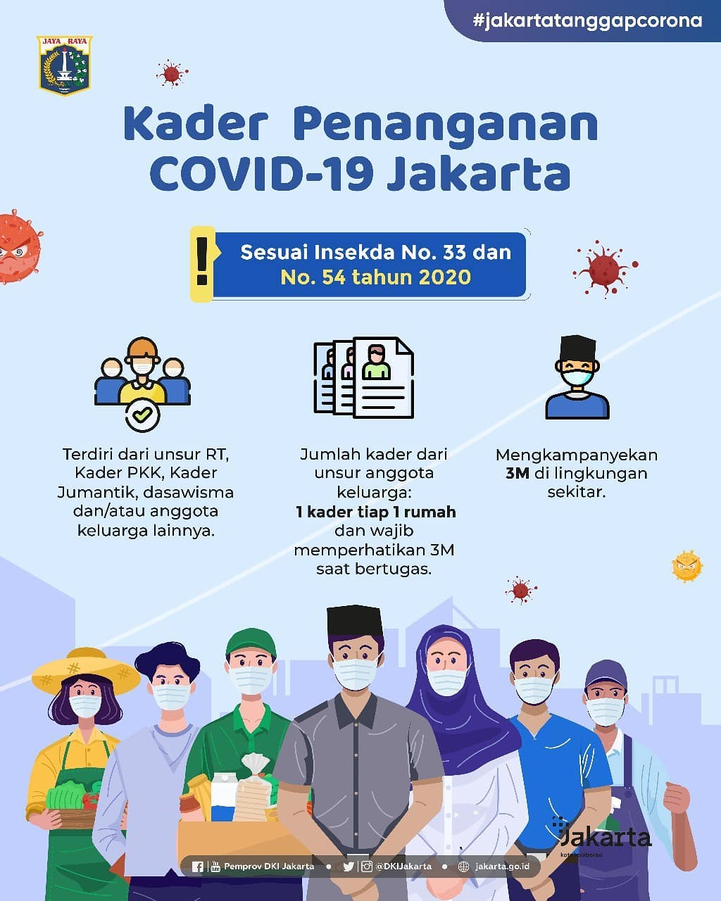 Kader Penanganan COVID-19 Jakarta-Slide_1