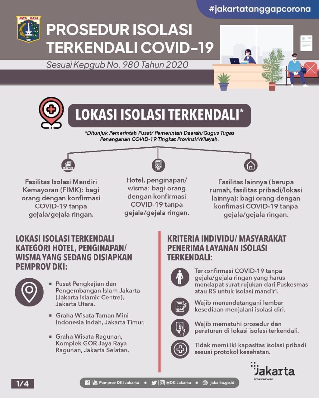Prosedur Isolasi Terkendali COVID-19-Slide_1