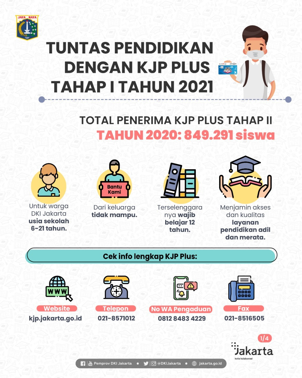 Tuntas Pendidikan Dengan KJP Plus Tahap 1 Tahun 2021-Slide_1