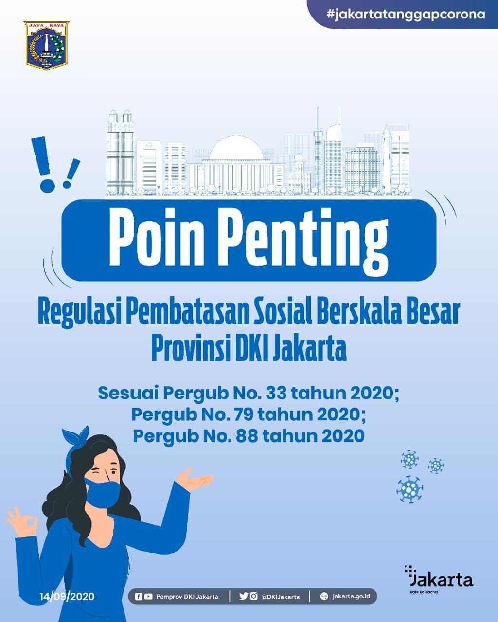 Point Penting Regulasi PSBB Provinsi DKI Jakarta-Slide_1