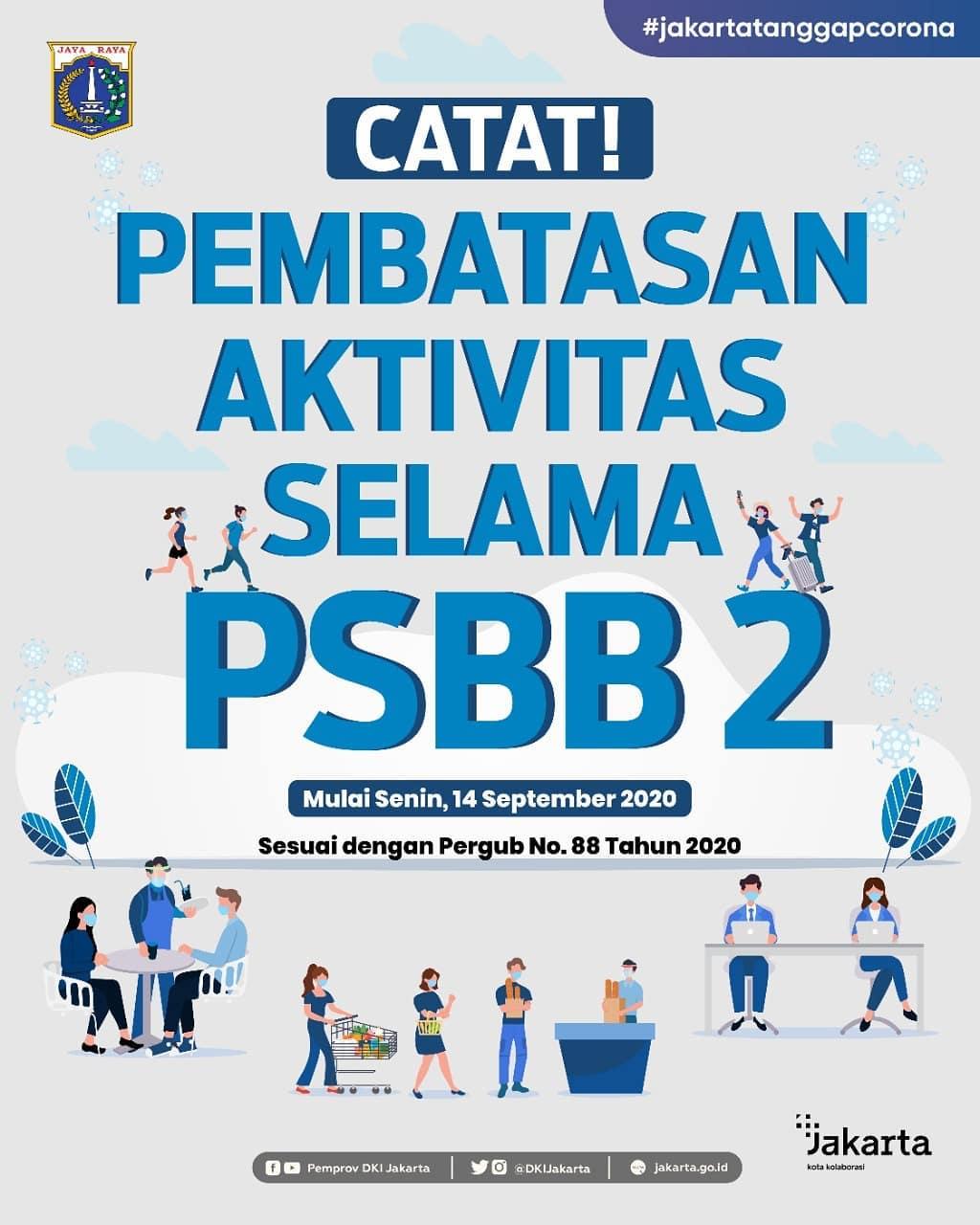 Pembatasan Aktifitas Selama PSBB 2-Slide_1