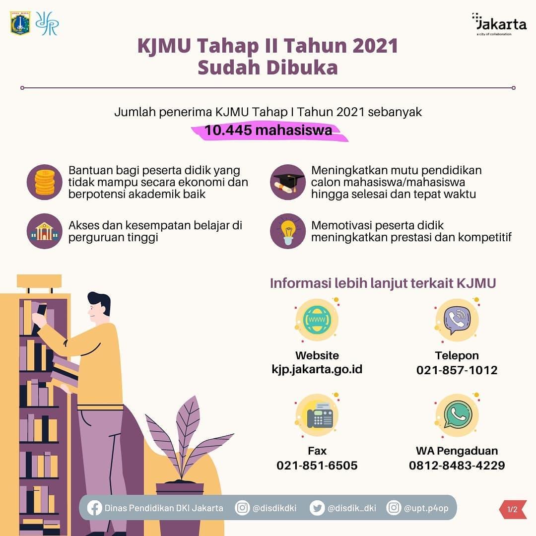 KJMU Tahap II Tahun 2021 Sudah Dibuka_Slide 1