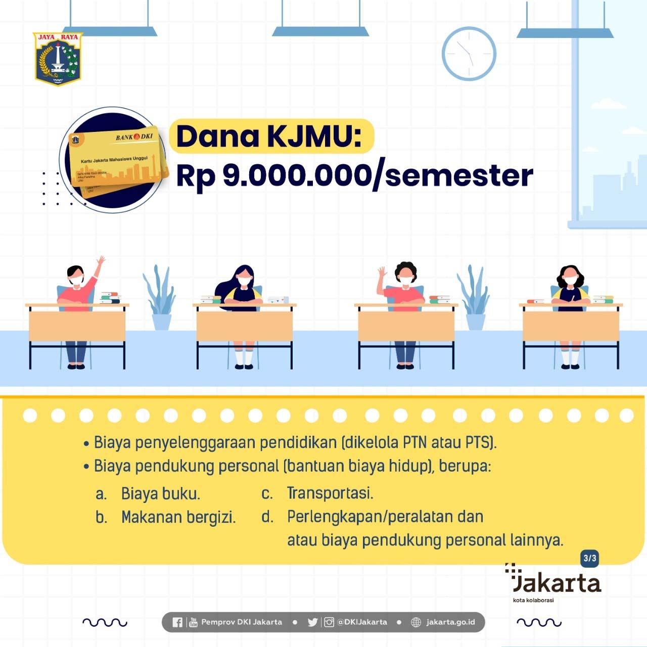 KJMU Tahap 1 Tahun 2021 Sudah Dibuka-Slide_3