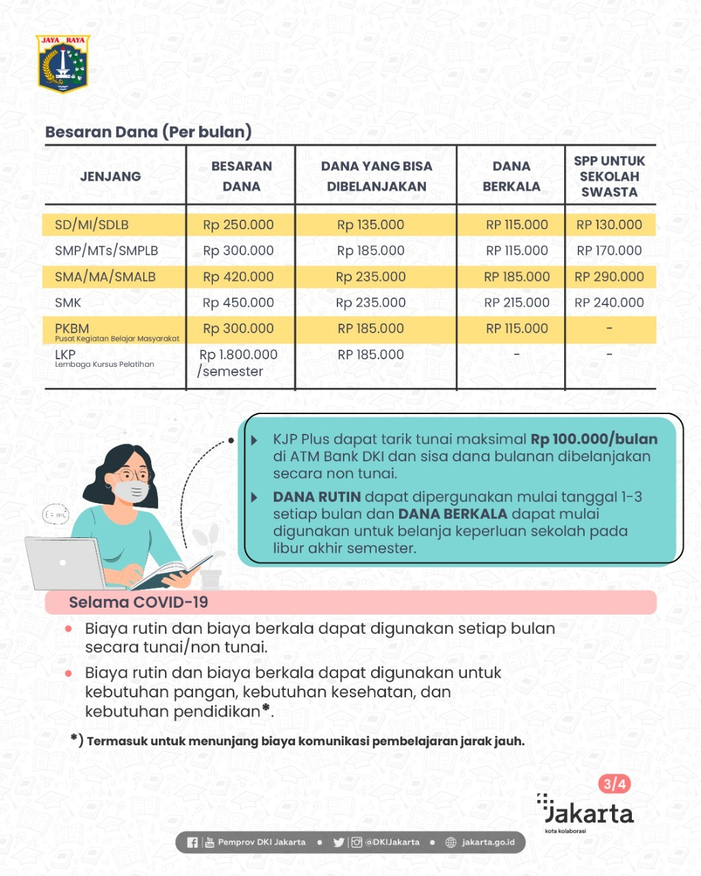 Tuntas Pendidikan Dengan KJP Plus Tahap 1 Tahun 2021-Slide_3