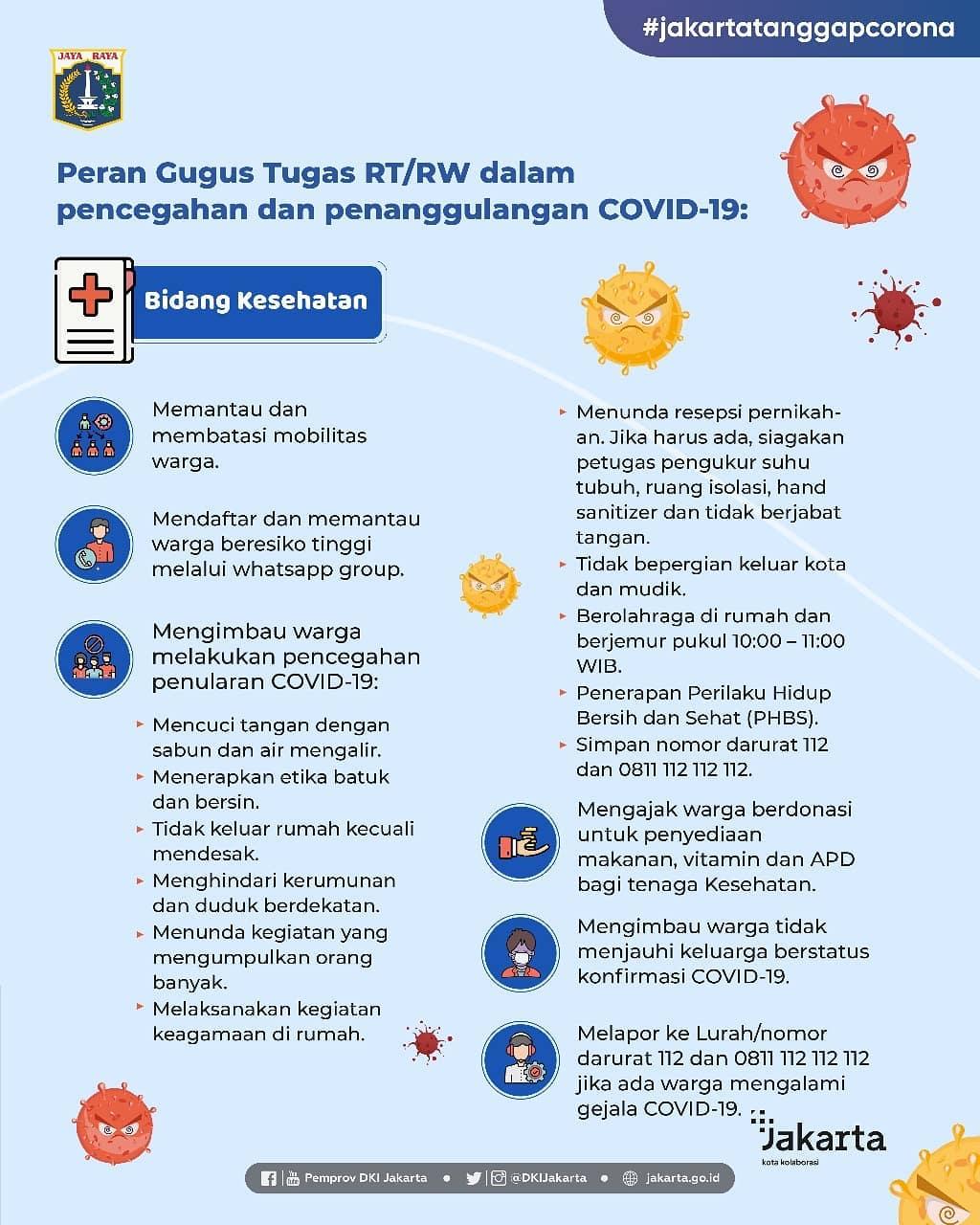 Kader Penanganan COVID-19 Jakarta-Slide_2