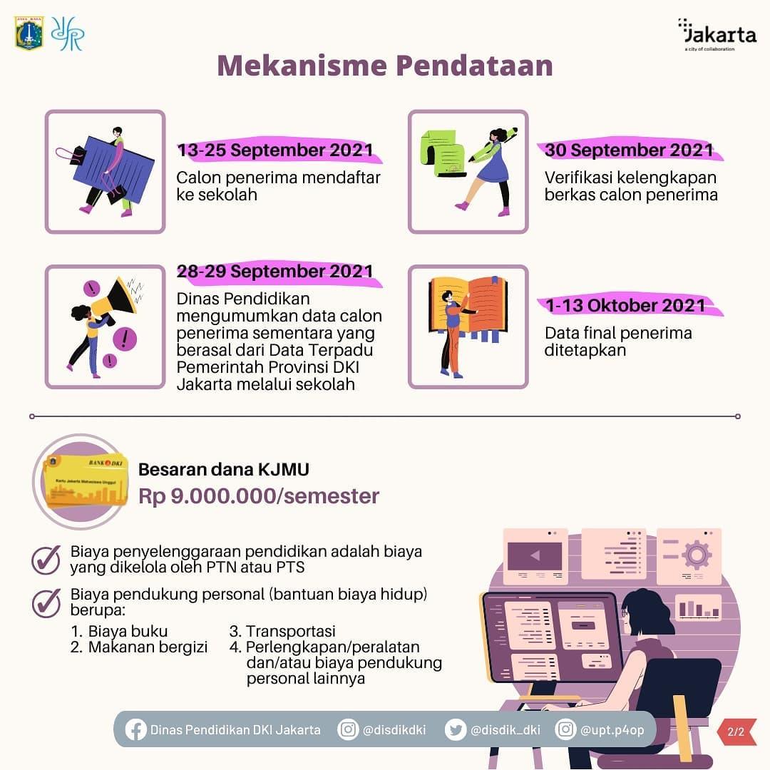 KJMU Tahap II Tahun 2021 Sudah Dibuka_Slide 2