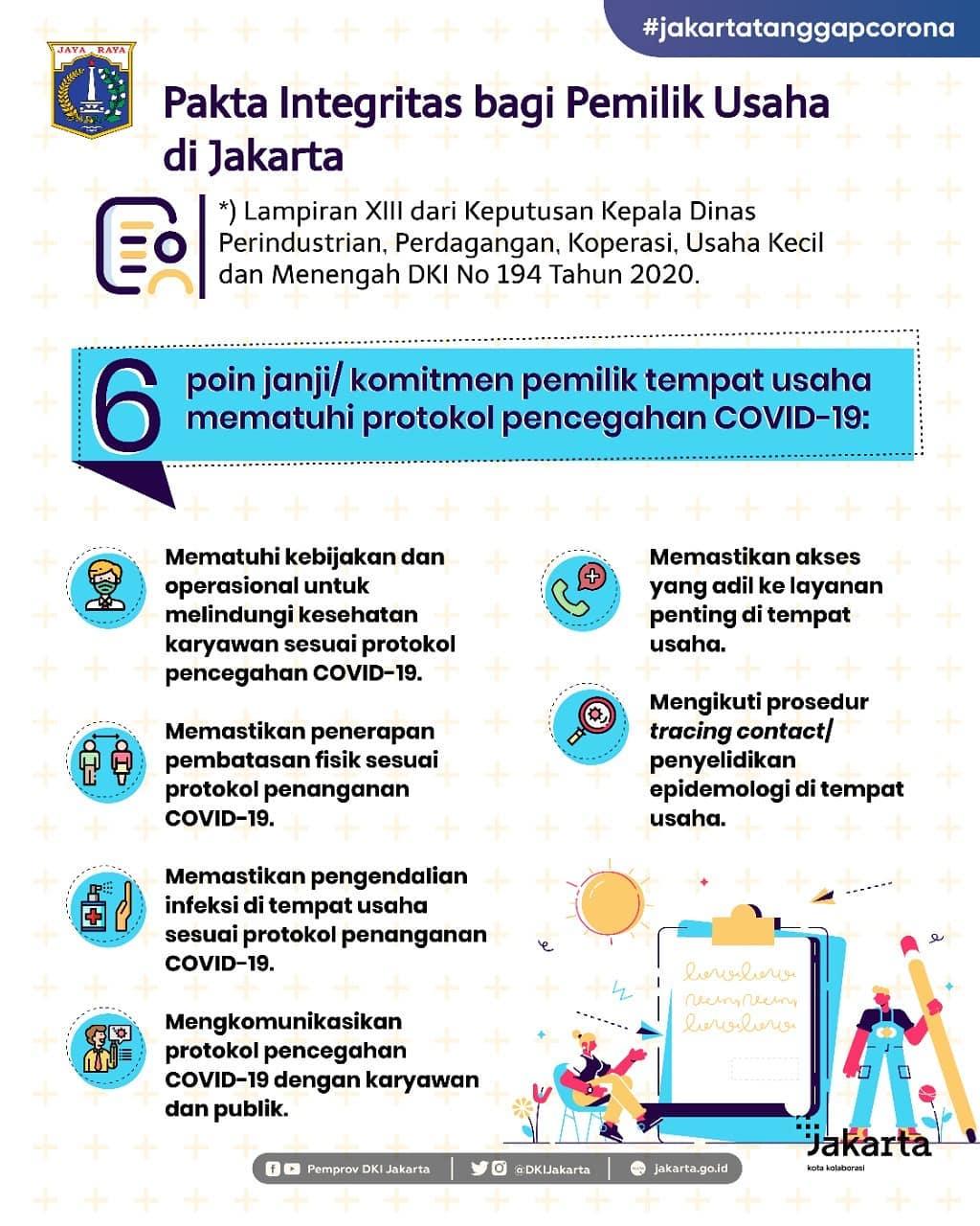 Pakta Integritas bagi Pemilik Usaha di Jakarta