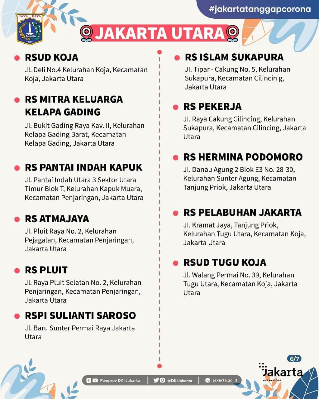 DAFTAR RUMAH SAKIT RUJUKAN PENANGGULANGAN COVID-19 DI PROVINSI DKI JAKARTA-SLIDE-6
