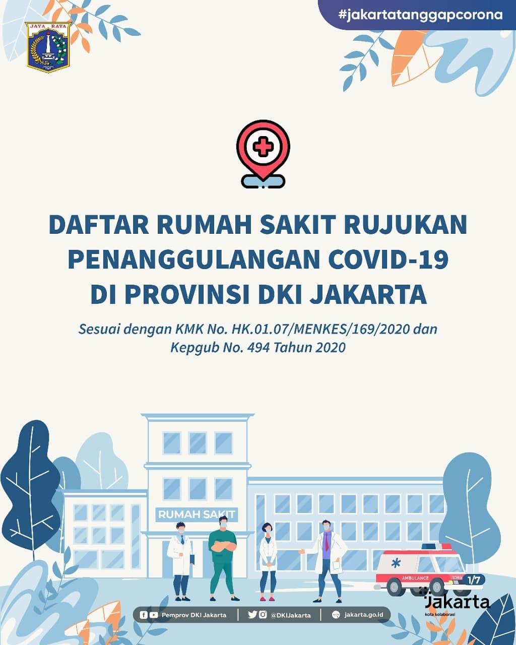 DAFTAR RUMAH SAKIT RUJUKAN PENANGGULANGAN COVID-19 DI PROVINSI DKI JAKARTA-SLIDE-1