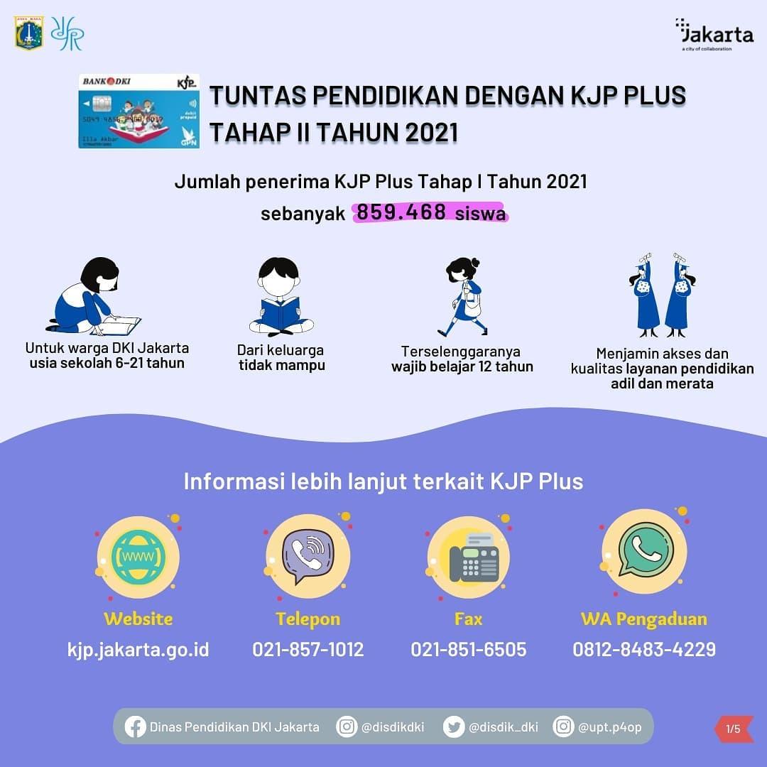 Tuntas Pendidikan Dengan KJP Plus Tahap II Tahun 2021_Slide 1