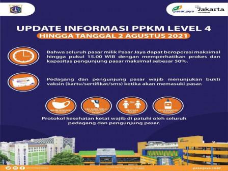 Operasional Pasar Menyesuaikan Kebijakan Perpanjangan PPKM Level 4