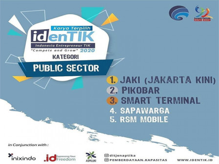 JAKI App Wins IdenTIK 2020 Competition