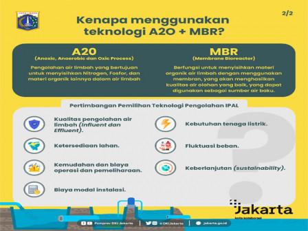 Atasi Pencemaran Air di Jakarta, Pemprov DKI Siapkan Sistem Pengelolaan Air Limbah Domestik Terpusa