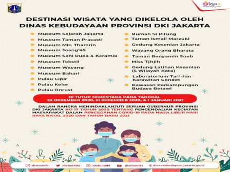 Disbud DKI Tutup Beberapa Destinasi Wisata Saat Natal dan Tahun Baru 2021