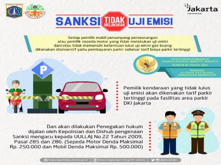Dinas LH DKI Catat Ada 410 Kendaraan Ikut Uji Emisi Periode 1-22 Desember 2020