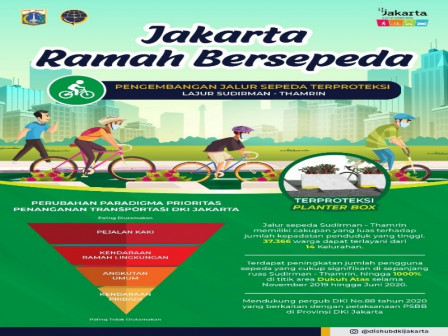 Jakarta Ramah Bersepeda, Dishub DKI Jakarta Bangun Jalur Sepeda Permanen di Sudirman-Thamrin
