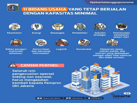 Here are 11 Business Sectors Operating During PSBB in Jakarta